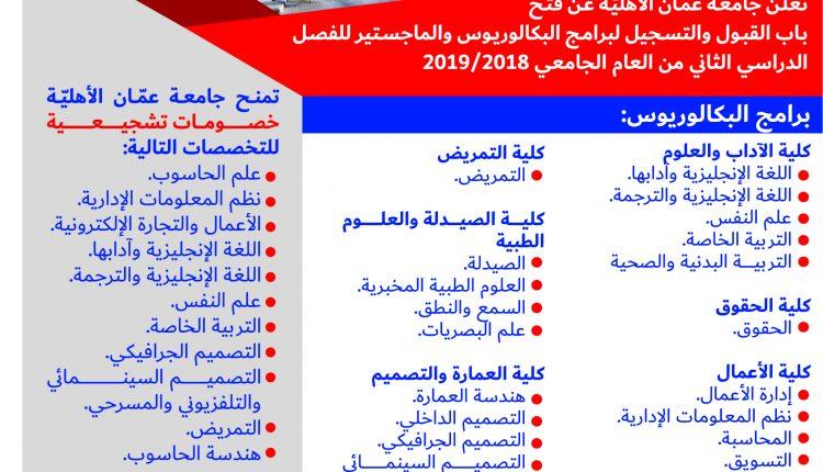 فتح باب القبول والتسجيل لبرامج البكالوريوس والماجستيرفي جامعة عمان الاهلية