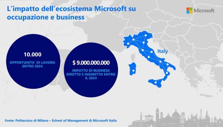 بيروتتو Berrutto يقوم بتدريب اول مئتين من رواد ورجال الاعمال الايطاليين لصالح EOS and Microsoft