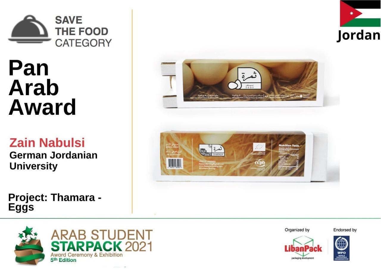 طلبة الجامعة الألمانية الأردنية يحصدون جوائز مسابقة ستارباك للطلبة العرب في الأردن لعام 2021 وجائزة PAN ARAB AWARD